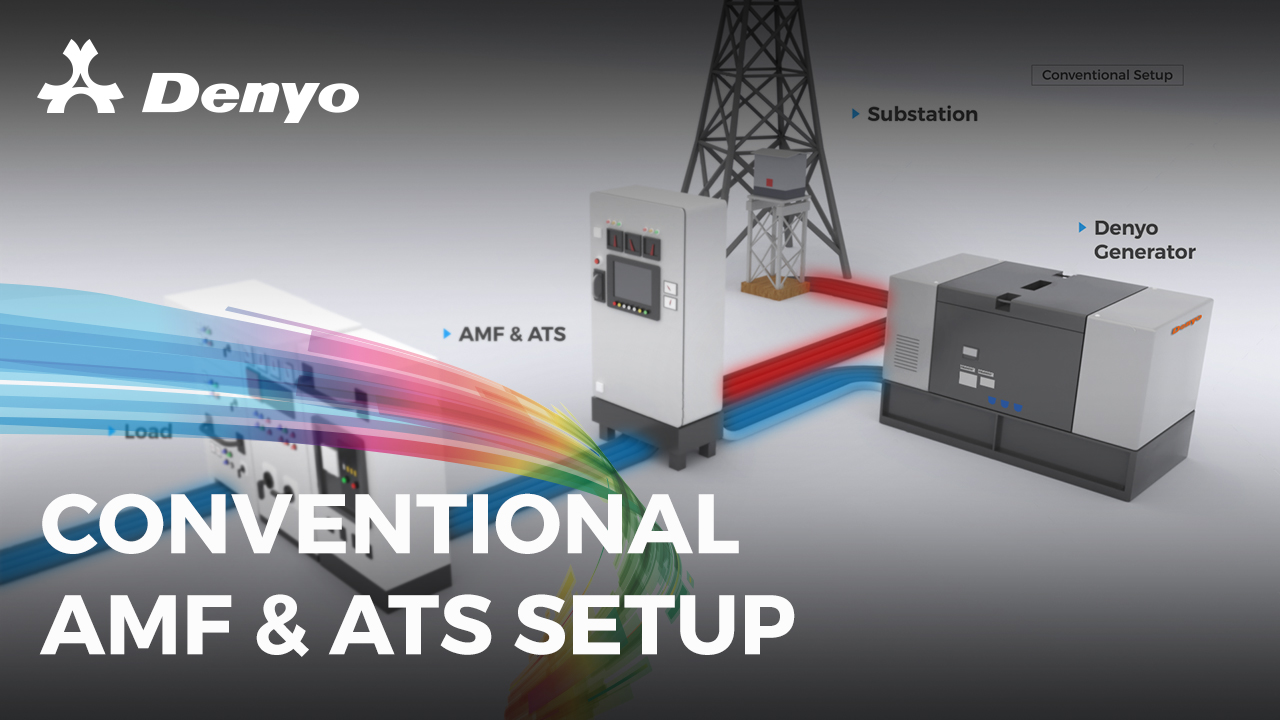 Conventional AMF & ATS Setup - Standby Power System