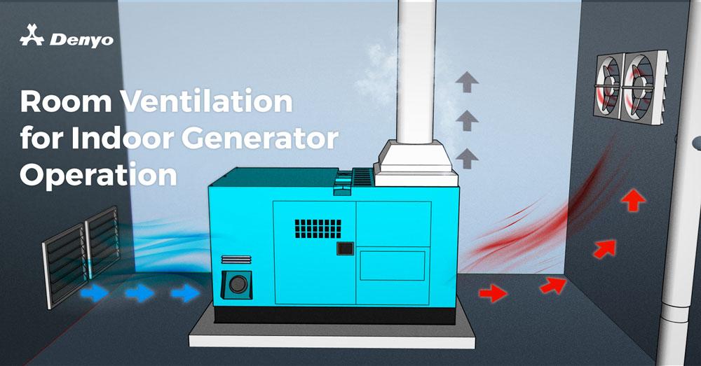 Proper Room Ventilation for Indoor Generator Operation